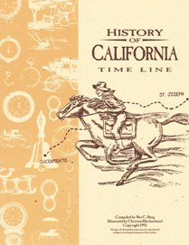 TL California History Timeline